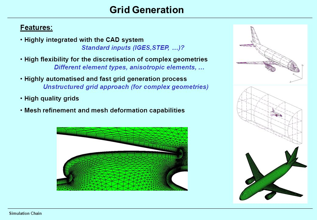 Grid Generation Features: Highly integrated with the CAD system Standard inputs (IGES,STEP, …).