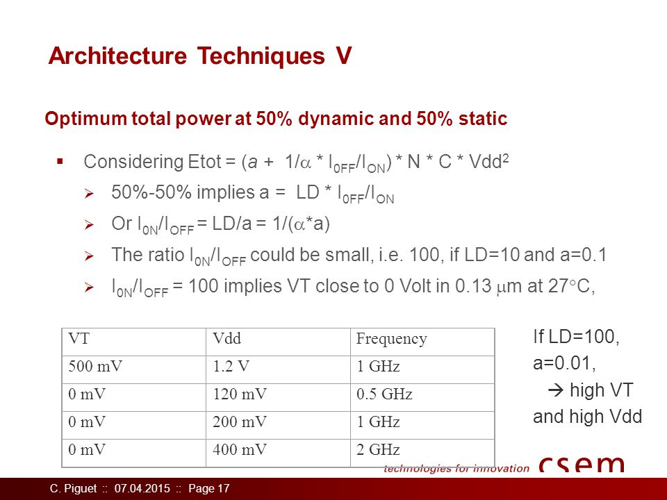 C. Piguet :: 07.04.2015 :: Page 17 Architecture Techniques V  Considering Etot = (a + 1/  * I 0FF /I ON ) * N * C * Vdd 2  50%-50% implies a = LD *