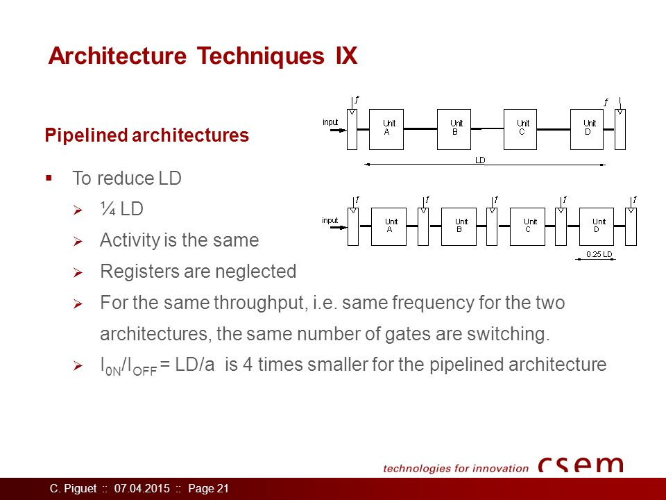 C. Piguet :: 07.04.2015 :: Page 21 Architecture Techniques IX  To reduce LD  ¼ LD  Activity is the same  Registers are neglected  For the same th