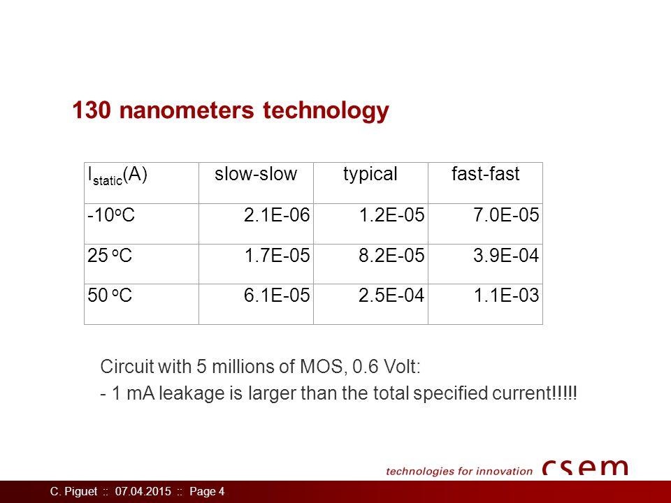 C. Piguet :: 07.04.2015 :: Page 4 130 nanometers technology I static (A)slow-slowtypicalfast-fast -10 o C2.1E-061.2E-057.0E-05 25 o C1.7E-058.2E-053.9