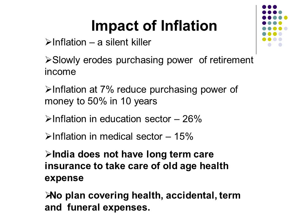 Impact of Inflation  Inflation – a silent killer  Slowly erodes purchasing power of retirement income  Inflation at 7% reduce purchasing power of money to 50% in 10 years  Inflation in education sector – 26%  Inflation in medical sector – 15%  India does not have long term care insurance to take care of old age health expense  No plan covering health, accidental, term and funeral expenses.