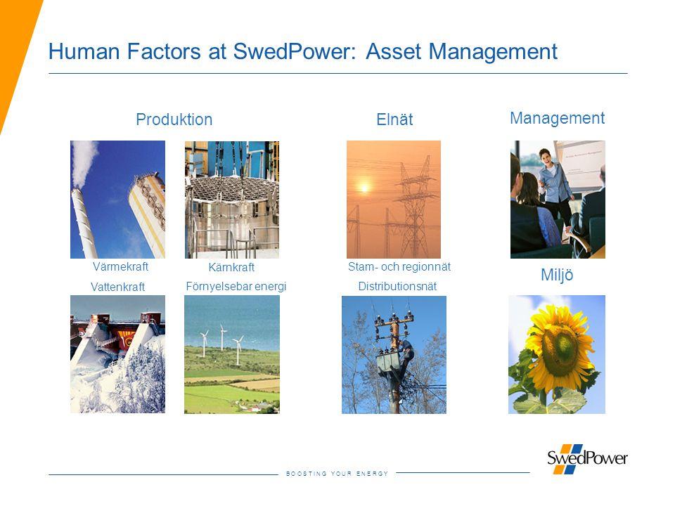 B O O S T I N G Y O U R E N E R G Y Management Produktion Kärnkraft Vattenkraft Värmekraft Förnyelsebar energi Elnät Stam- och regionnät Distributionsnät Miljö Human Factors at SwedPower: Asset Management