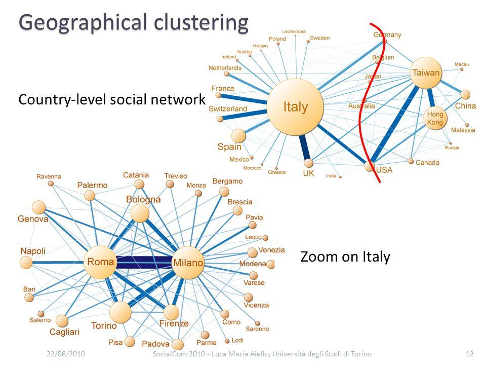 Geographical clustering 22/08/2010SocialCom 2010 - Luca Maria Aiello, Università degli Studi di Torino12 Country-level social network Zoom on Italy