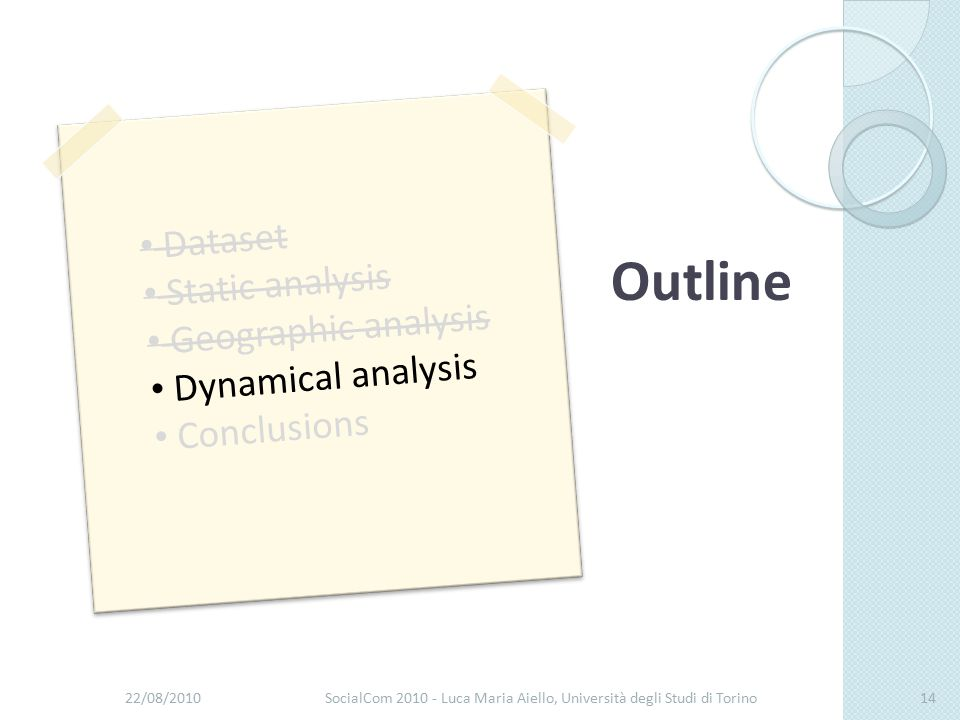 22/08/2010SocialCom 2010 - Luca Maria Aiello, Università degli Studi di Torino14 Dataset Static analysis Geographic analysis Dynamical analysis Conclusions Outline