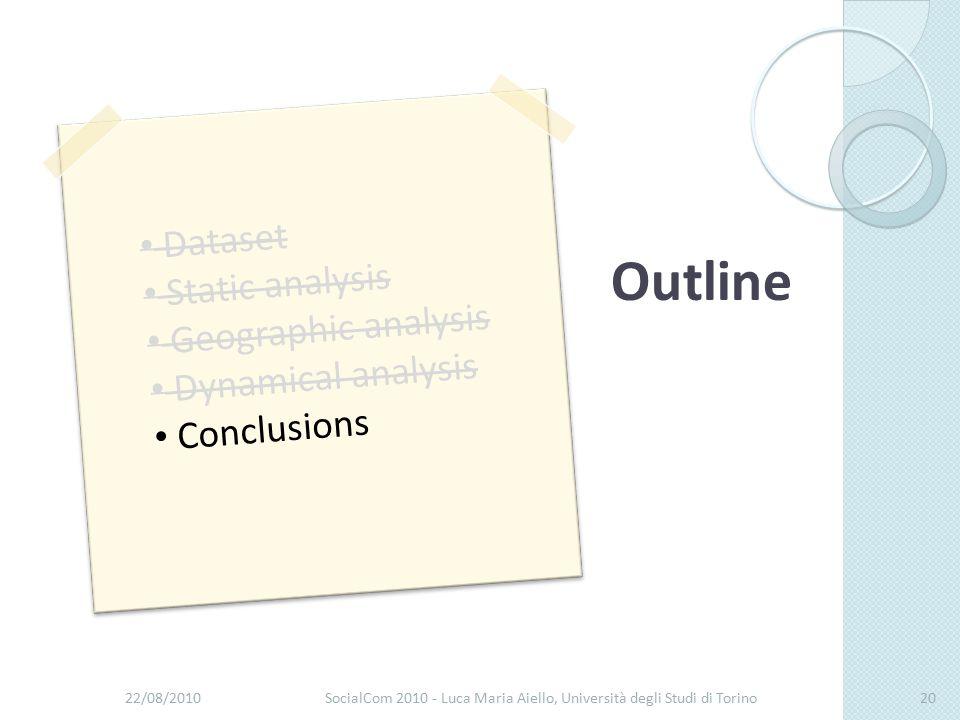 22/08/2010SocialCom 2010 - Luca Maria Aiello, Università degli Studi di Torino20 Dataset Static analysis Geographic analysis Dynamical analysis Conclusions Outline