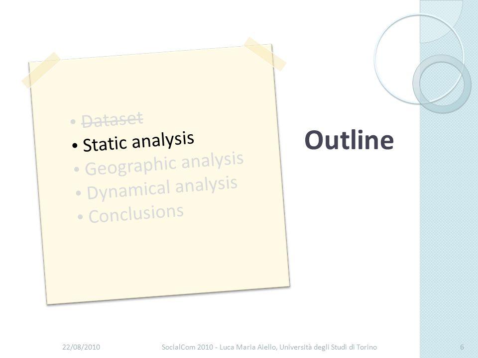 22/08/2010SocialCom 2010 - Luca Maria Aiello, Università degli Studi di Torino6 Dataset Static analysis Geographic analysis Dynamical analysis Conclusions Outline