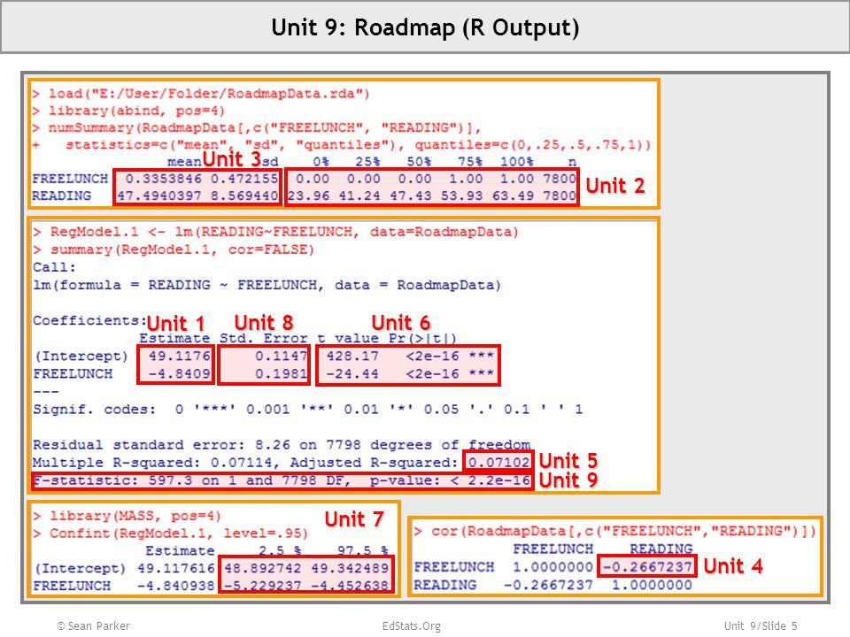 Unit 9/Slide 66 © Sean Parker EdStats.Org Unit 9 Appendix: Math......