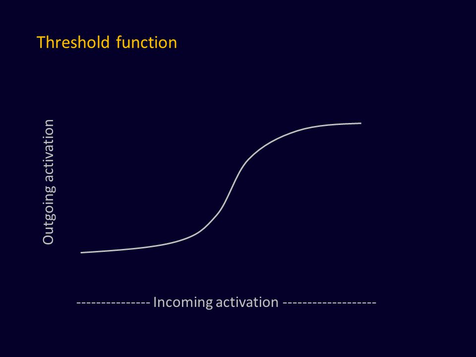 Threshold function --------------- Incoming activation ------------------- Outgoing activation