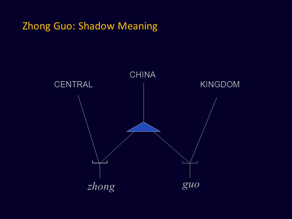 Zhong Guo: Shadow Meaning CENTRAL CHINA KINGDOM zhong guo
