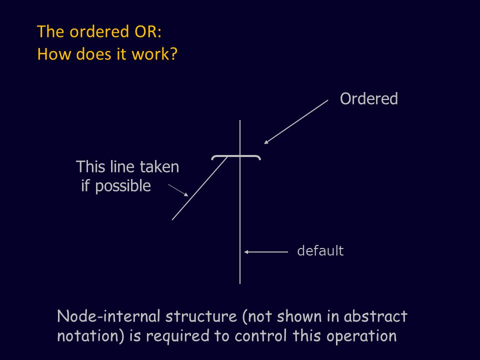 The ordered OR: How does it work.
