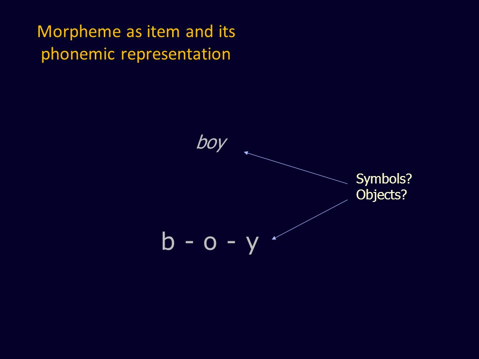 Morpheme as item and its phonemic representation boy b - o - y Symbols Objects