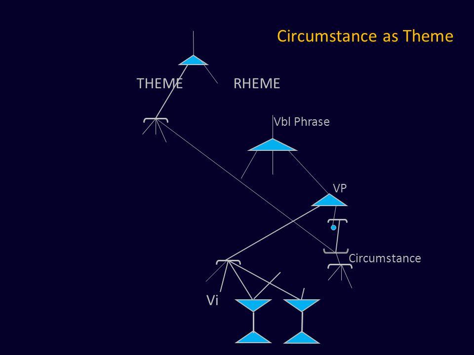 Circumstance as Theme Vi VP Vbl Phrase Circumstance THEME RHEME