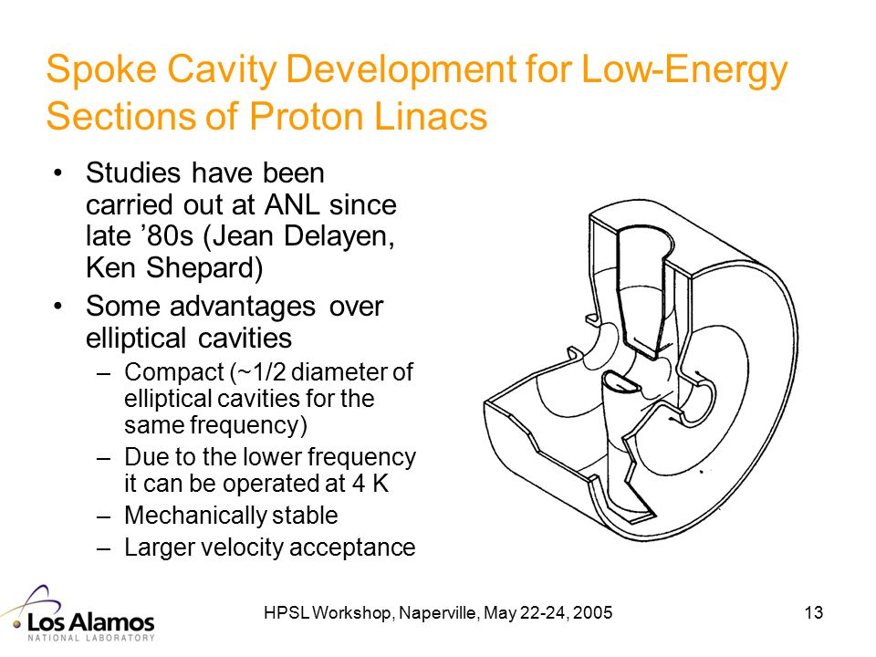 HPSL Workshop, Naperville, May 22-24, 200513 Spoke Cavity Development for Low-Energy Sections of Proton Linacs Studies have been carried out at ANL si
