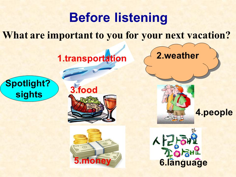 Before listening What are important to you for your next vacation? Spotlight? sights 1.transportation 2.weather 3.food 4.people 5.money 6.language