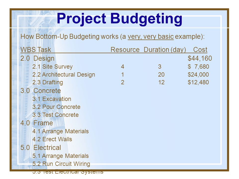 Bottom Up Budgeting WBS identifies elemental tasks Those responsible for executing these tasks estimate resource requirements Technical Estimation Tim