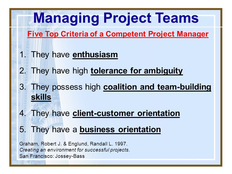 Managing Project Teams Group Task and Maintenance Roles Group Task Roles Group Maintenance Roles Initiating Encouraging Seeking Information Expressing