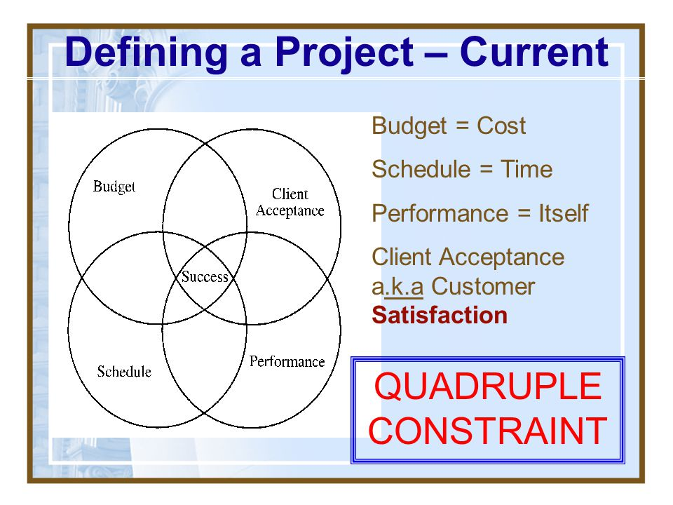 TRIPLE CONSTRAINT Defining a Project - Old