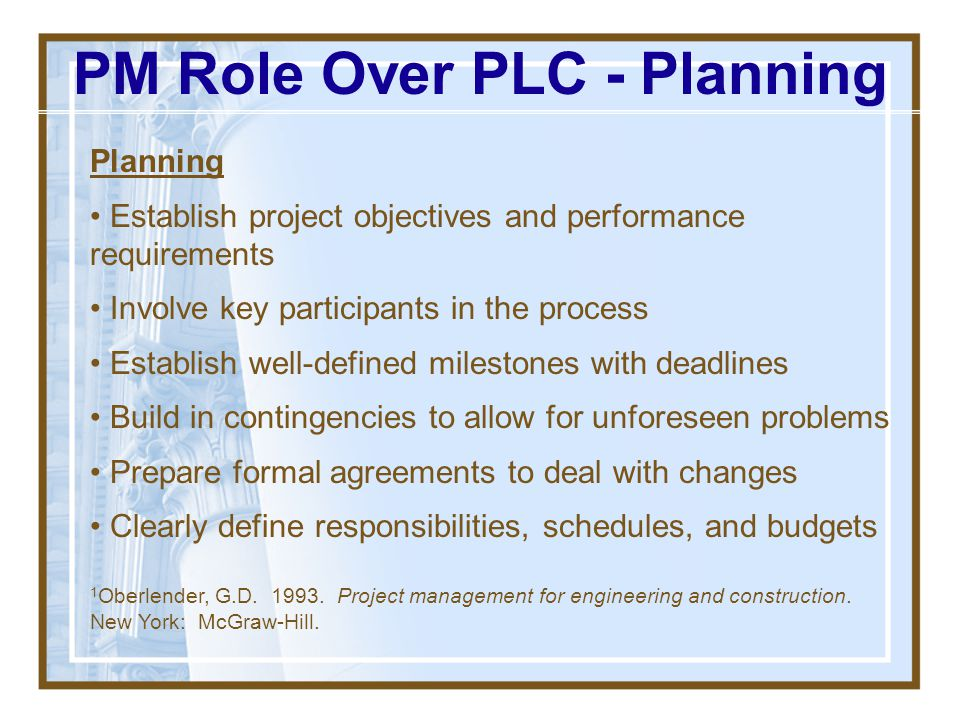 Planning Organizing Staffing Directing Controlling PM's Role Over PLC