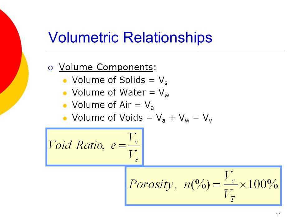 Volumetric Relationships  Volume Components: Volume of Solids = V s Volume of Water = V w Volume of Air = V a Volume of Voids = V a + V w = V v 11
