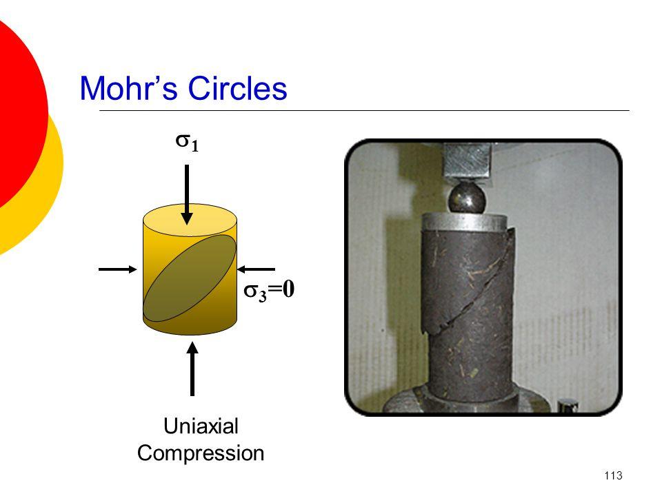 Mohr's Circles  3 =0 11 Uniaxial Compression 113