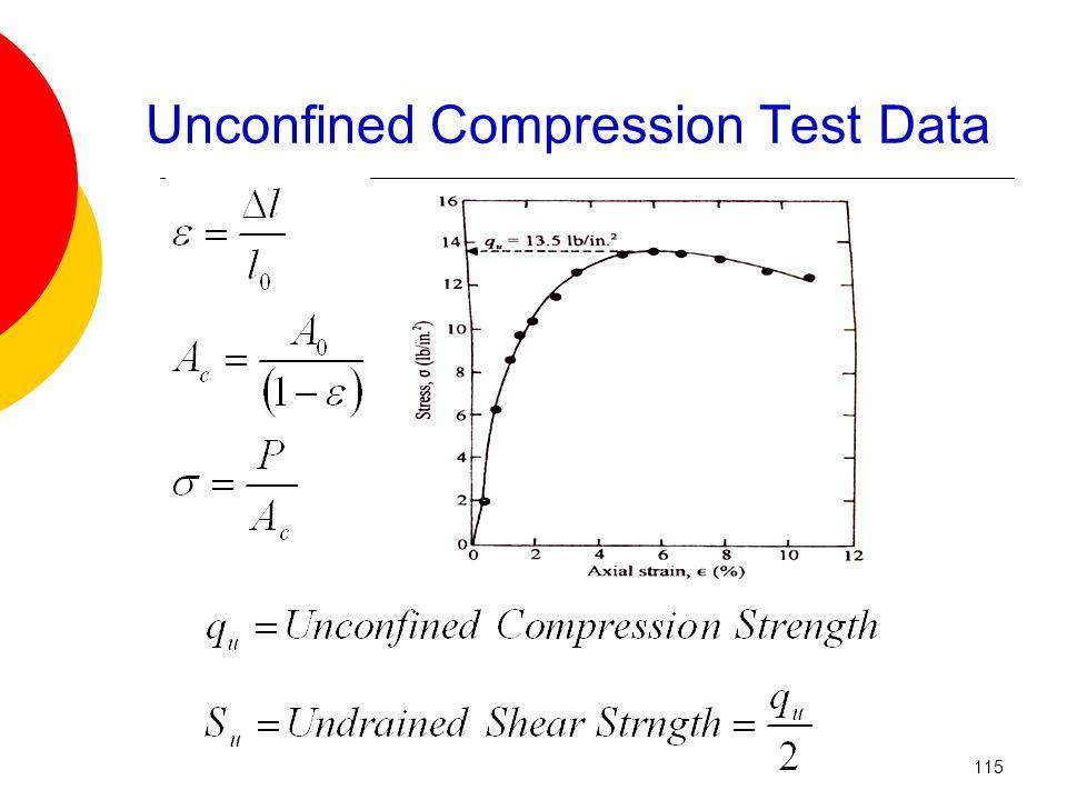 Unconfined Compression Test Data 115