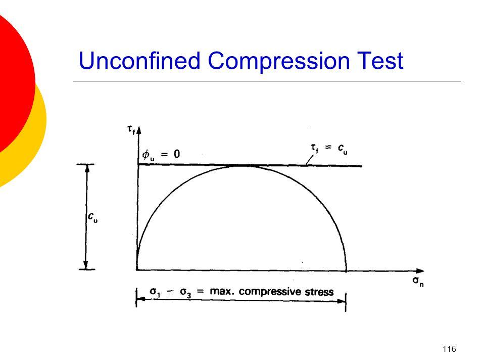 Unconfined Compression Test 116