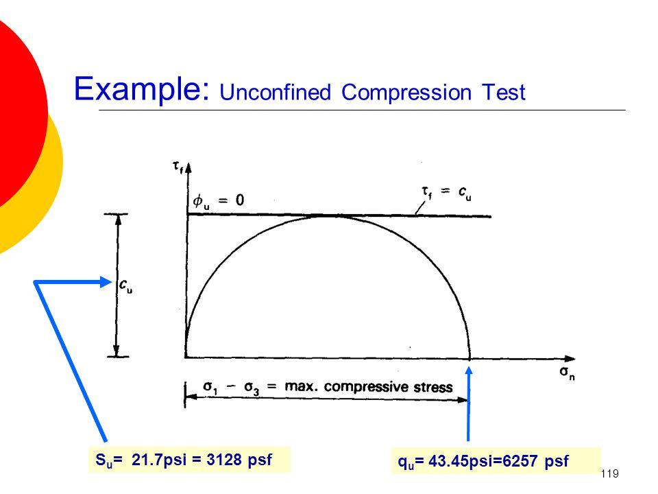 Example: Unconfined Compression Test q u = 43.45psi=6257 psf S u = 21.7psi = 3128 psf 119