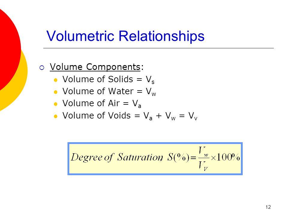 Volumetric Relationships  Volume Components: Volume of Solids = V s Volume of Water = V w Volume of Air = V a Volume of Voids = V a + V w = V v 12