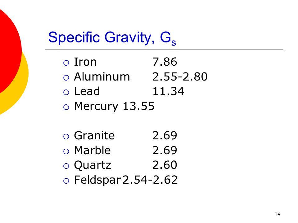 Specific Gravity, G s  Iron7.86  Aluminum2.55-2.80  Lead11.34  Mercury13.55  Granite2.69  Marble2.69  Quartz2.60  Feldspar2.54-2.62 14
