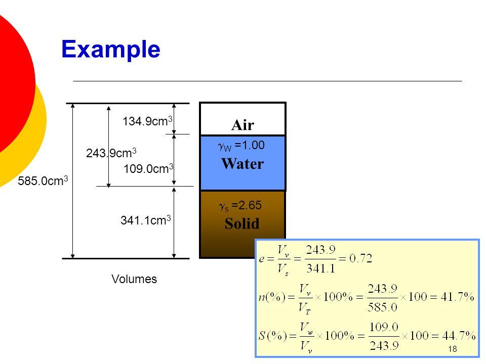 585.0cm 3 Solid Air Water Volumes  s =2.65 341.1cm 3 109.0cm 3 243.9cm 3 134.9cm 3  W =1.00 Example 18