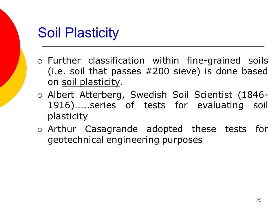 Soil Plasticity  Further classification within fine-grained soils (i.e.