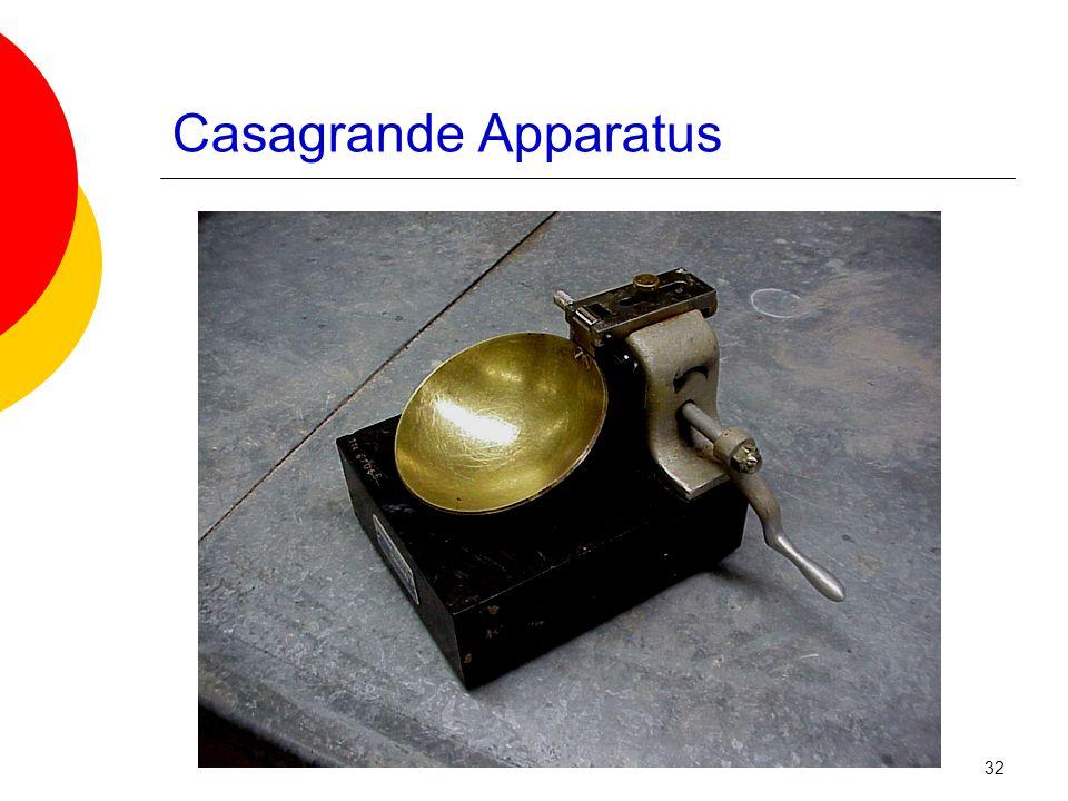 Casagrande Apparatus 32