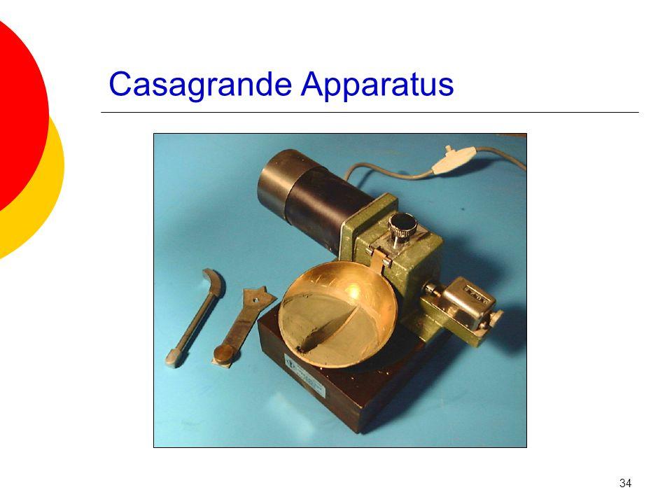 Casagrande Apparatus 34