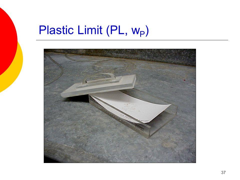 Plastic Limit (PL, w P ) 37