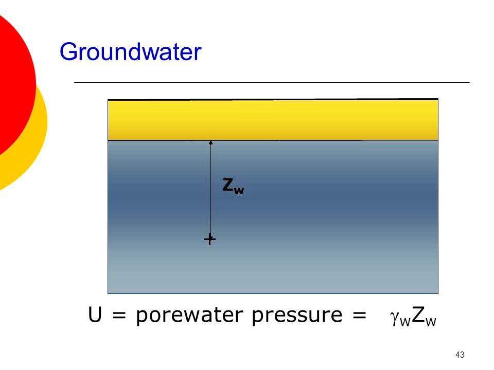 Groundwater U = porewater pressure =  w Z w 43