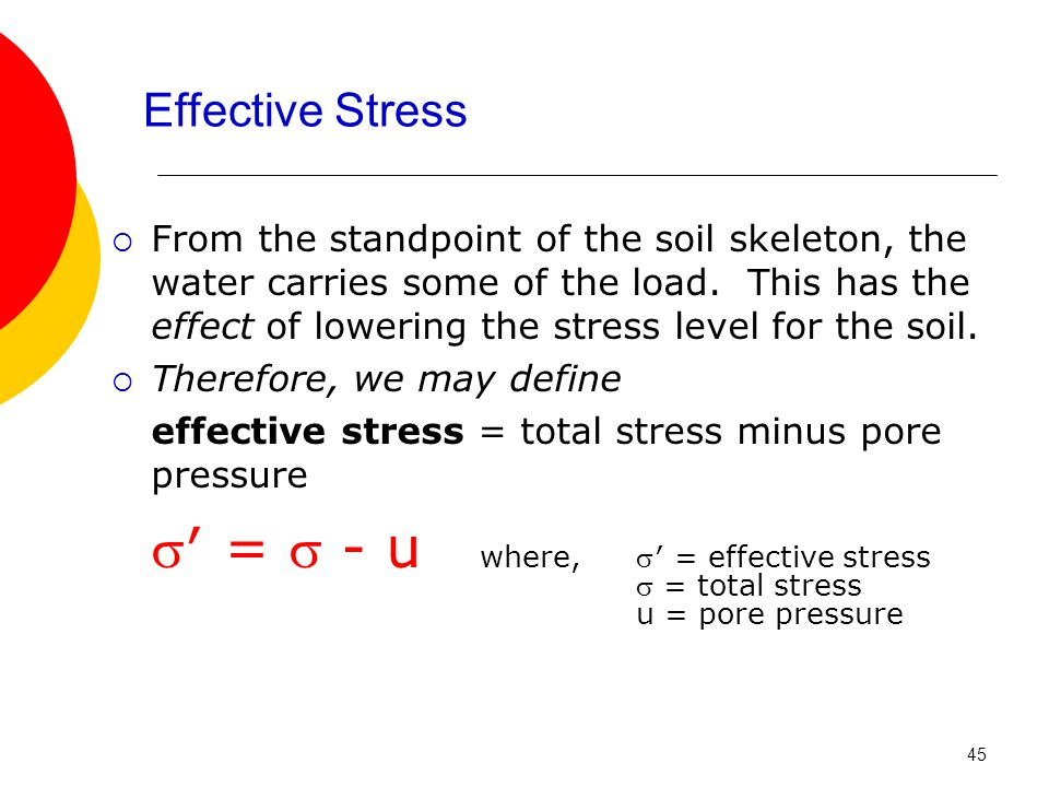 Effective Stress  From the standpoint of the soil skeleton, the water carries some of the load.