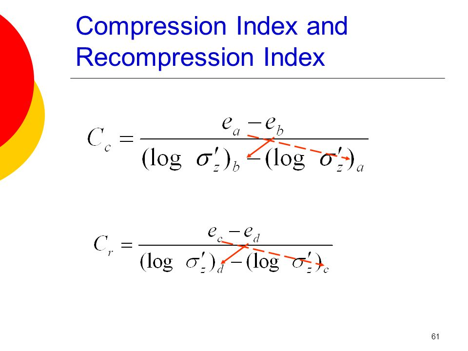 Compression Index and Recompression Index 61