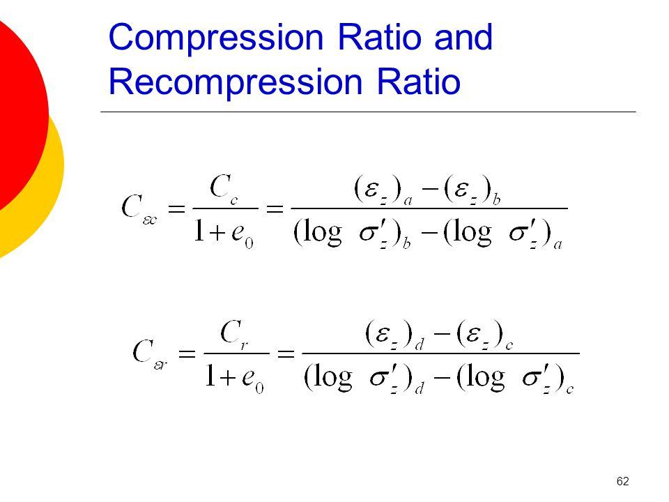 Compression Ratio and Recompression Ratio 62