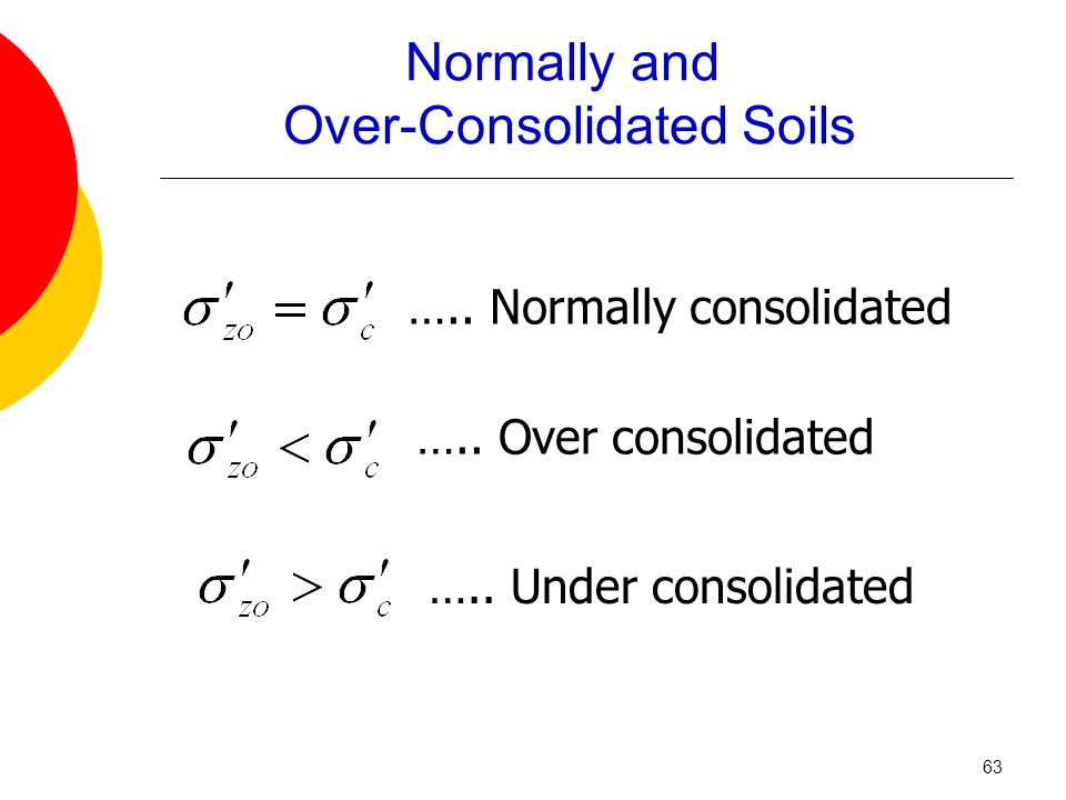 Normally and Over-Consolidated Soils …..Normally consolidated …..