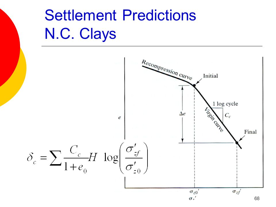 Settlement Predictions N.C. Clays 68
