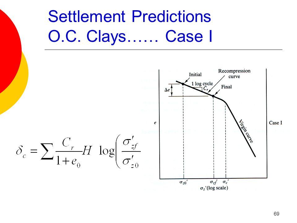 Settlement Predictions O.C. Clays…… Case I 69