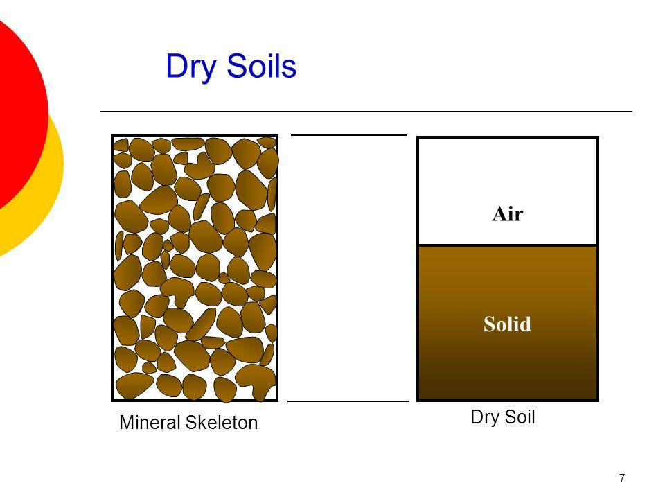 Dry Soils Mineral Skeleton Dry Soil Air Solid 7