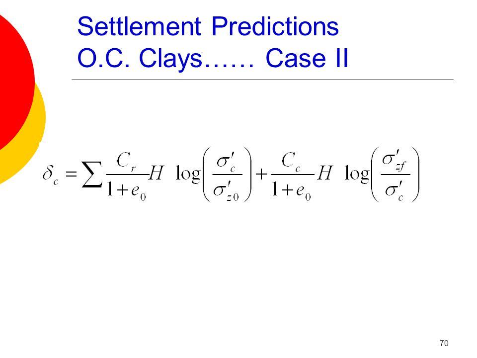 Settlement Predictions O.C. Clays…… Case II 70