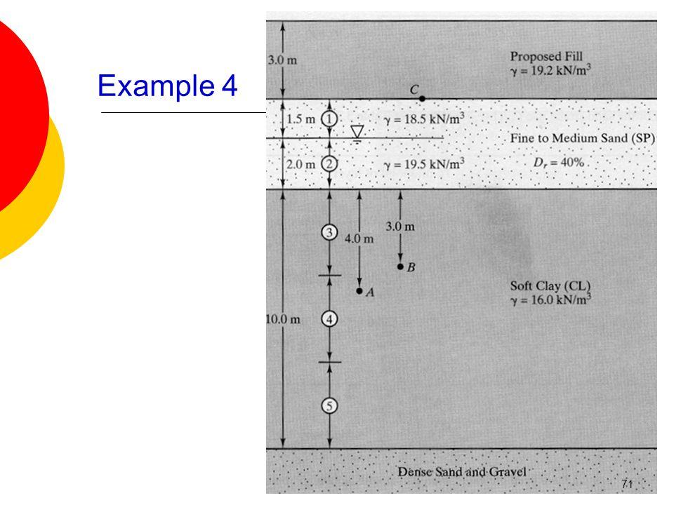 Example 4 71