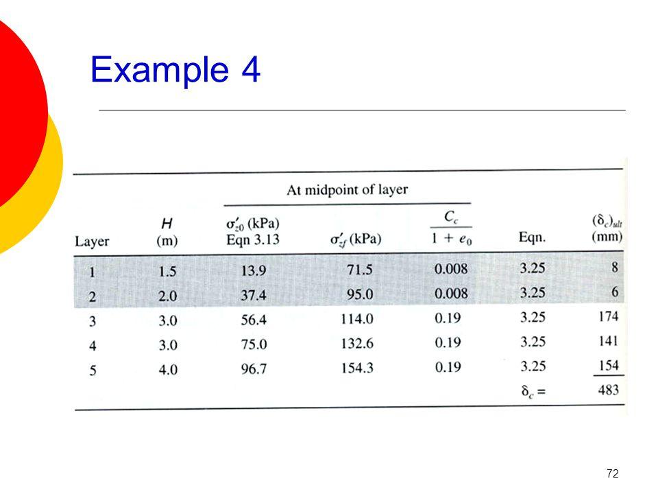Example 4 72