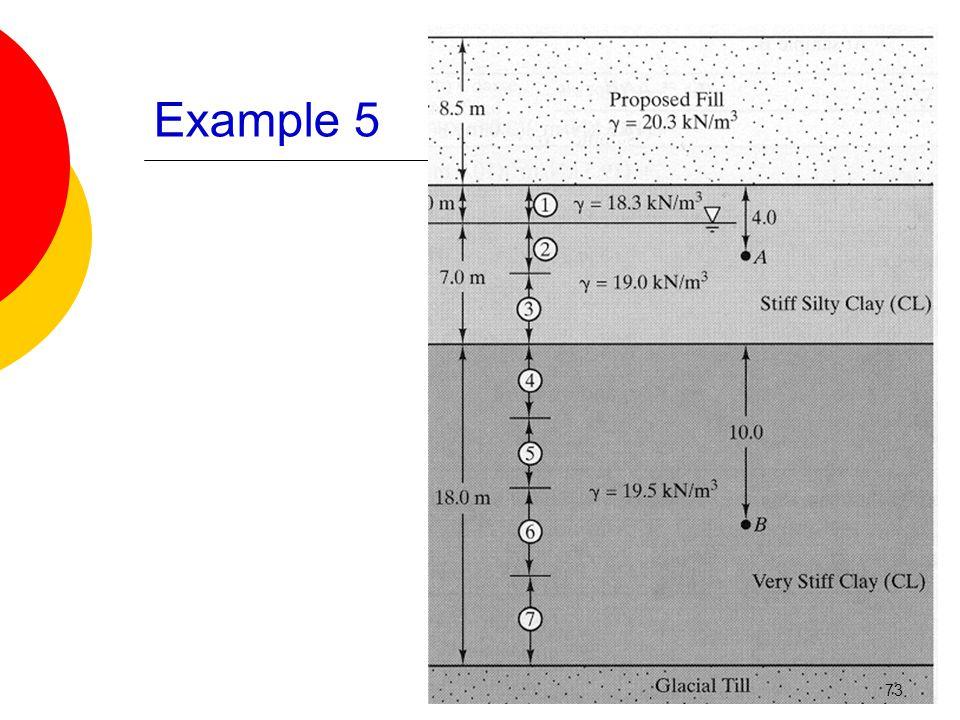 Example 5 73