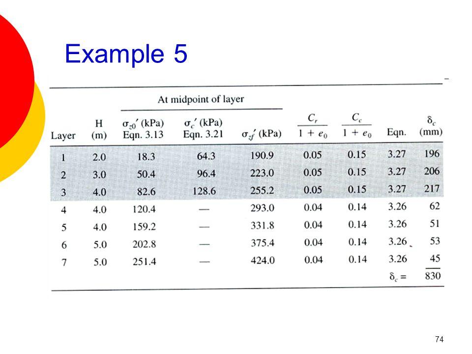 Example 5 74