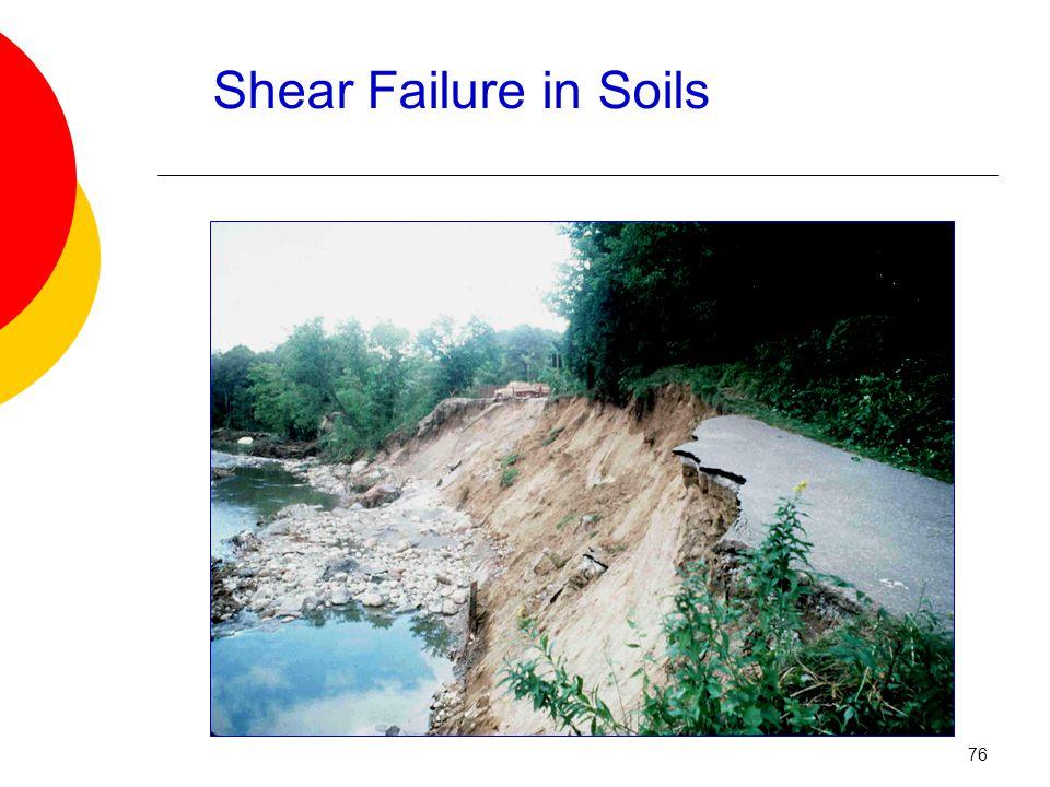 Shear Failure in Soils 76