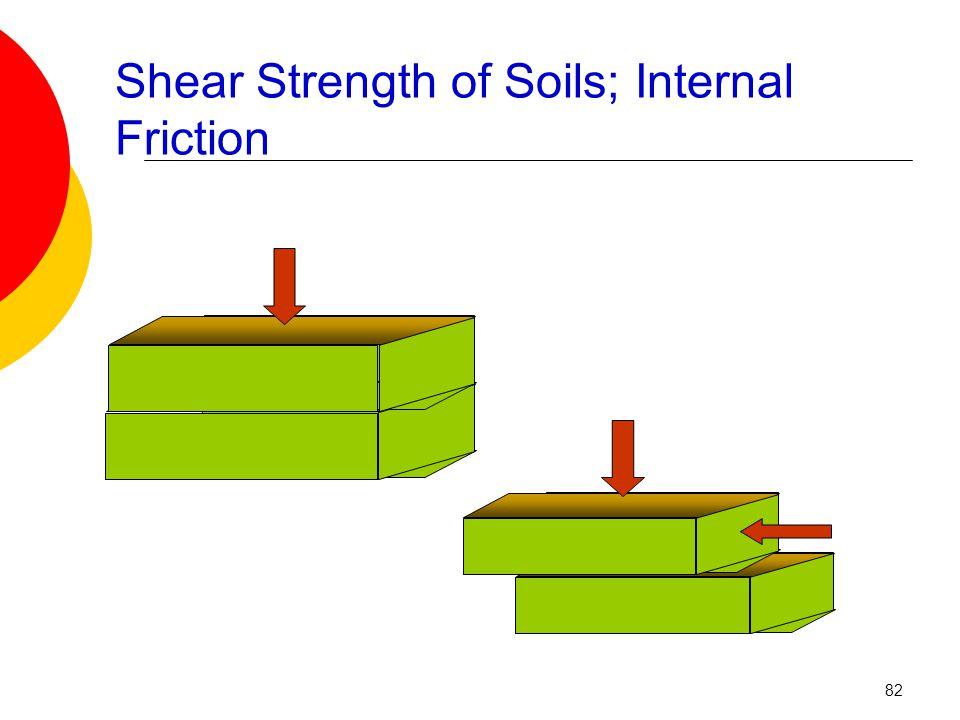 Shear Strength of Soils; Internal Friction 82