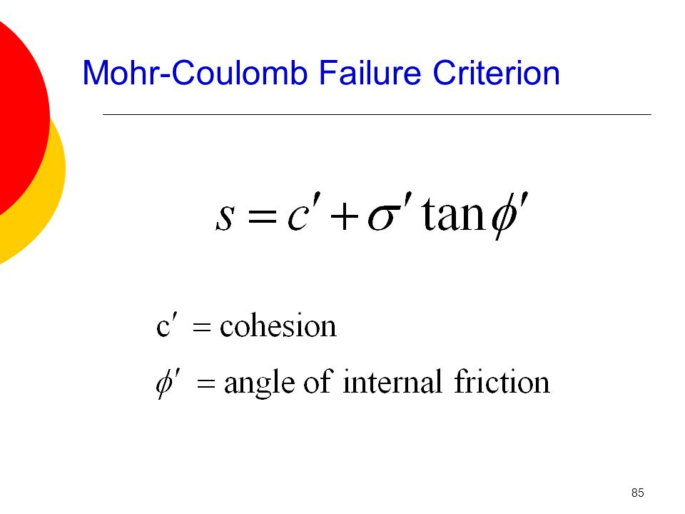 Mohr-Coulomb Failure Criterion 85